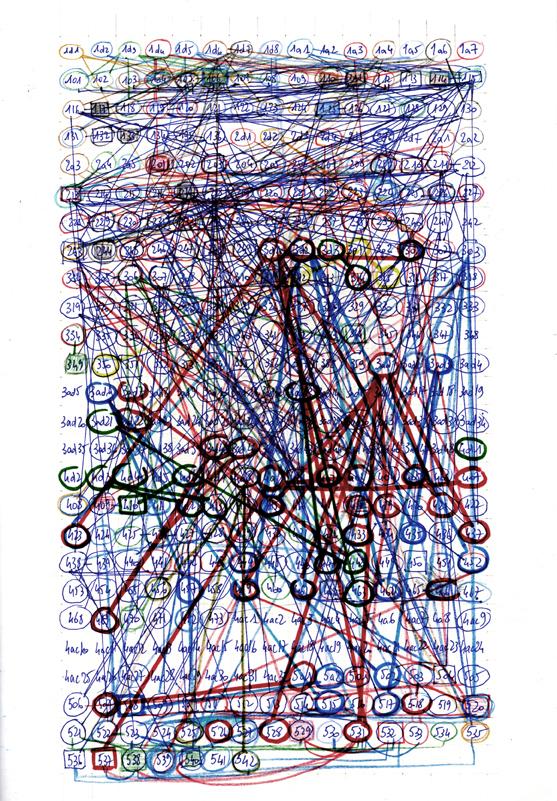 D2010_connexions